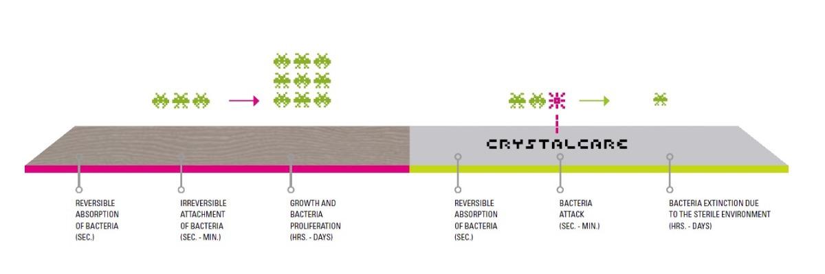 Listone Giordano海島型木地板可防刮與抗菌